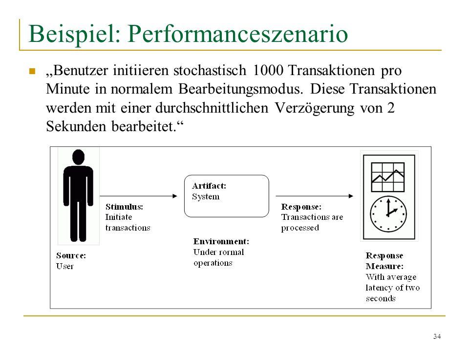 Beispiel: Performanceszenario