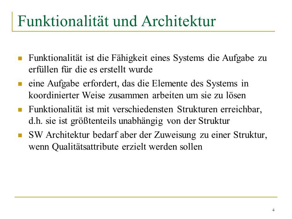 Funktionalität und Architektur