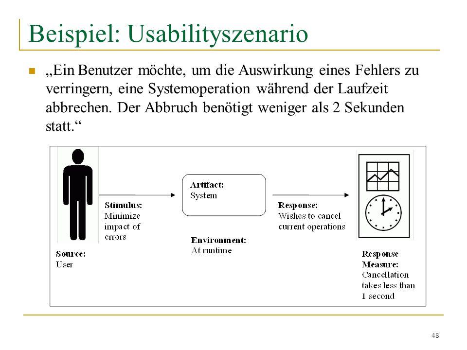 Beispiel: Usabilityszenario