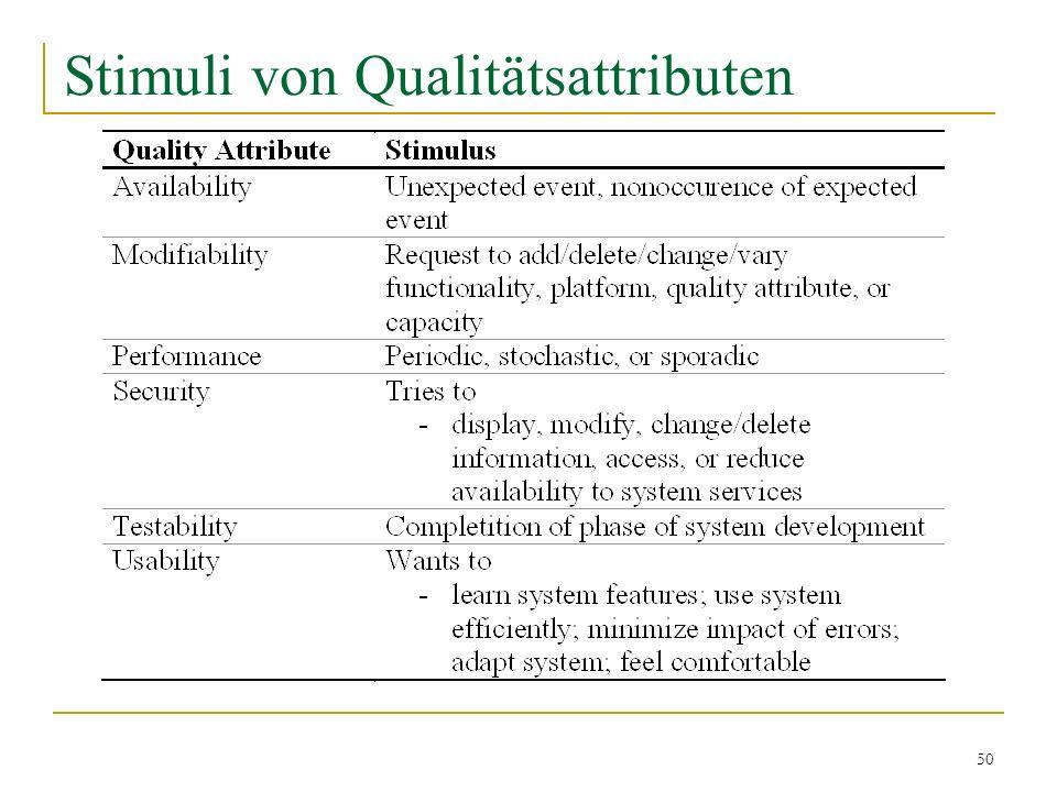 Stimuli von Qualitätsattributen