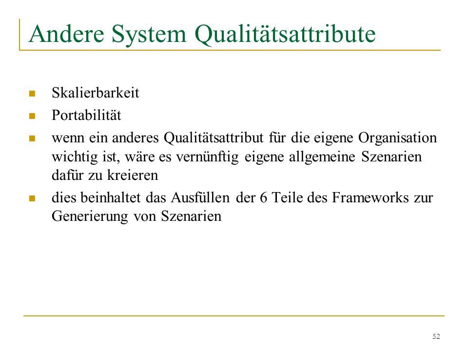 Andere System Qualitätsattribute