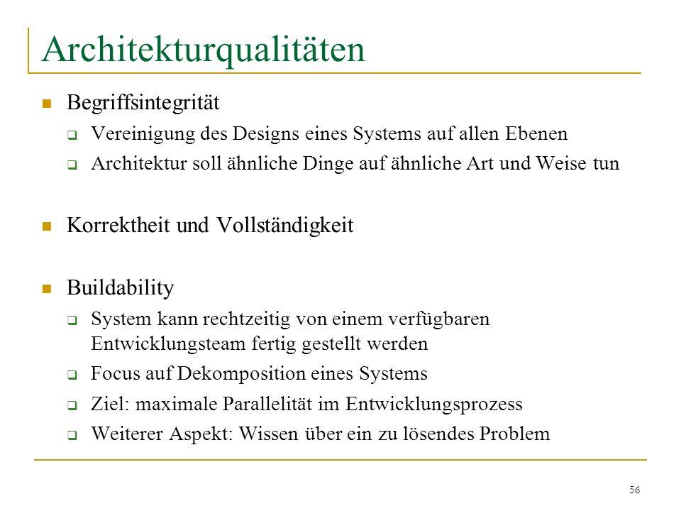 Architekturqualitäten