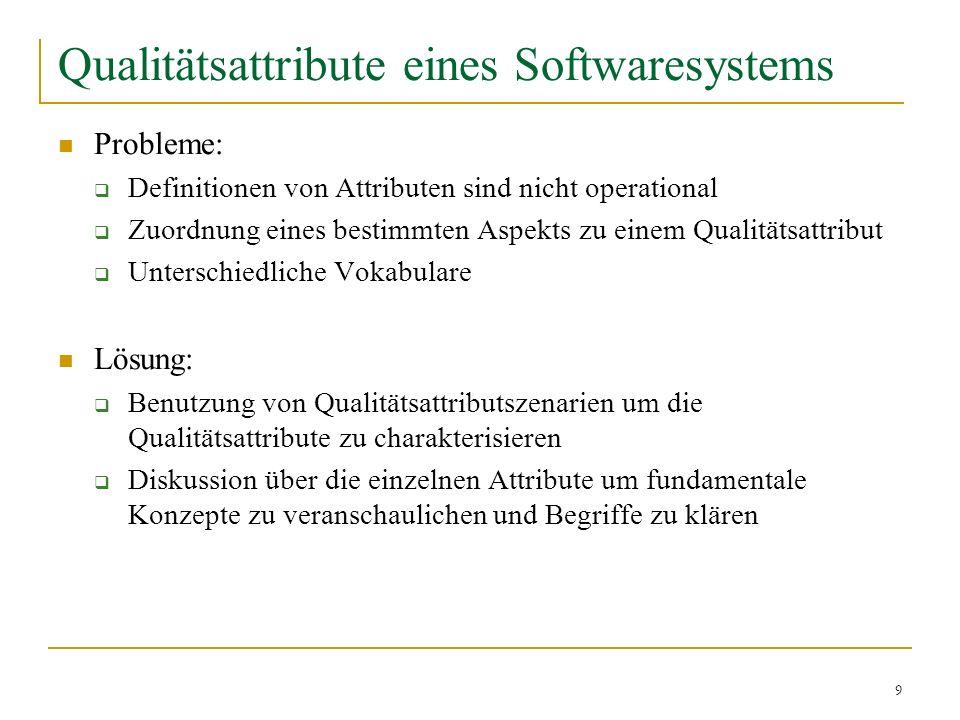Qualitätsattribute eines Softwaresystems