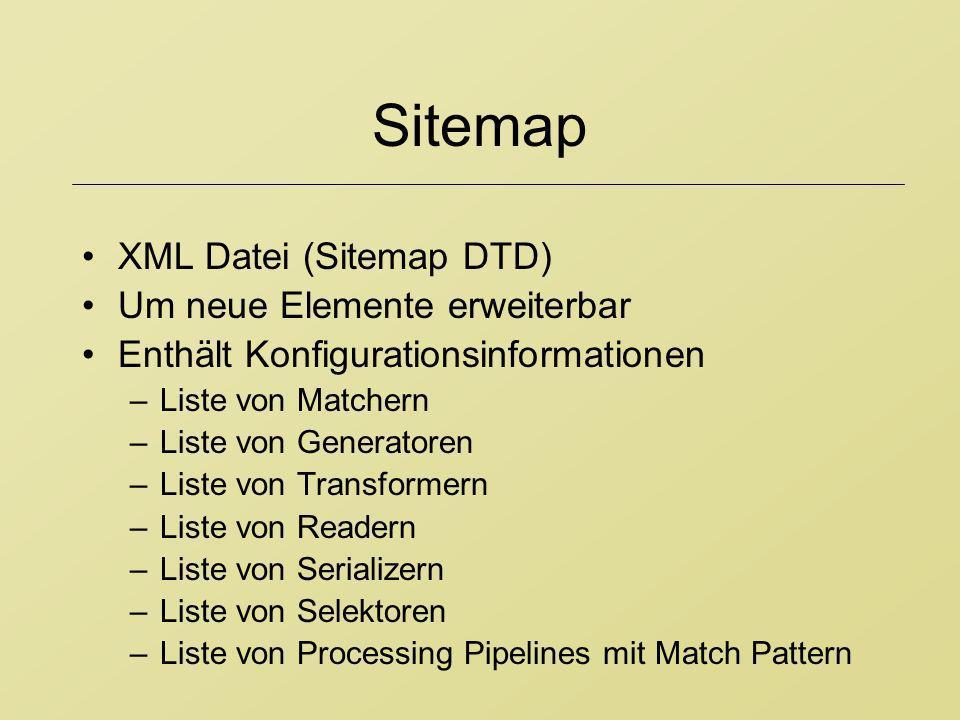 Sitemap XML Datei (Sitemap DTD) Um neue Elemente erweiterbar