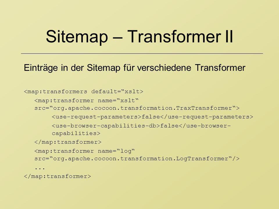 Sitemap – Transformer II