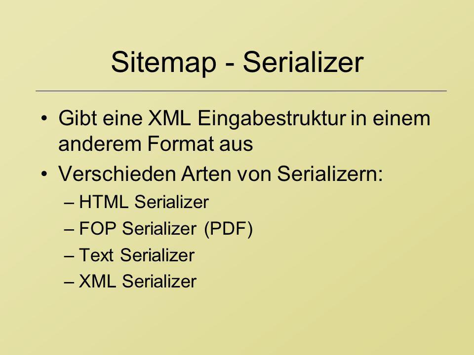 Sitemap - Serializer Gibt eine XML Eingabestruktur in einem anderem Format aus. Verschieden Arten von Serializern: