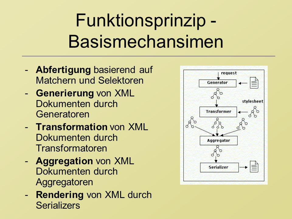 Funktionsprinzip - Basismechansimen