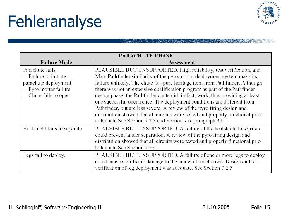 Fehleranalyse 21.10.2005