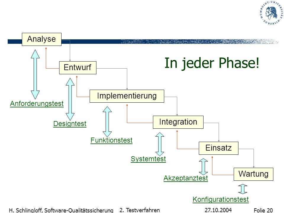 In jeder Phase! Analyse Entwurf Implementierung Integration Einsatz