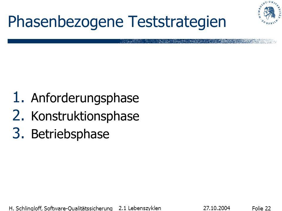 Phasenbezogene Teststrategien