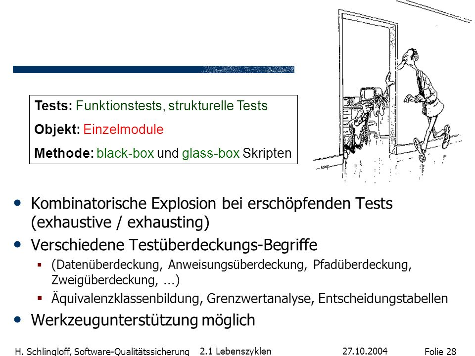 Verschiedene Testüberdeckungs-Begriffe