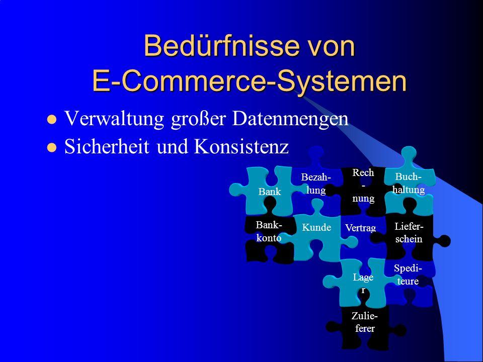 Bedürfnisse von E-Commerce-Systemen