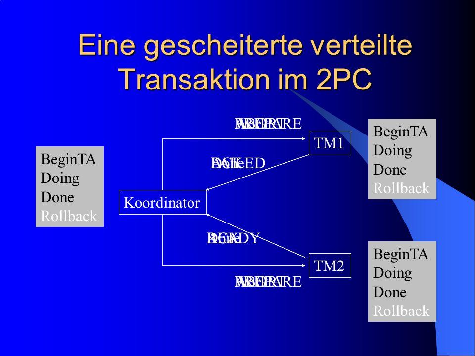 Eine gescheiterte verteilte Transaktion im 2PC