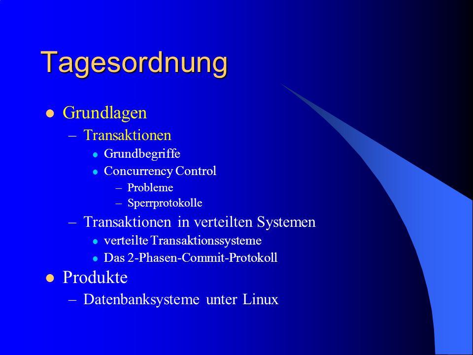 Tagesordnung Grundlagen Produkte Transaktionen
