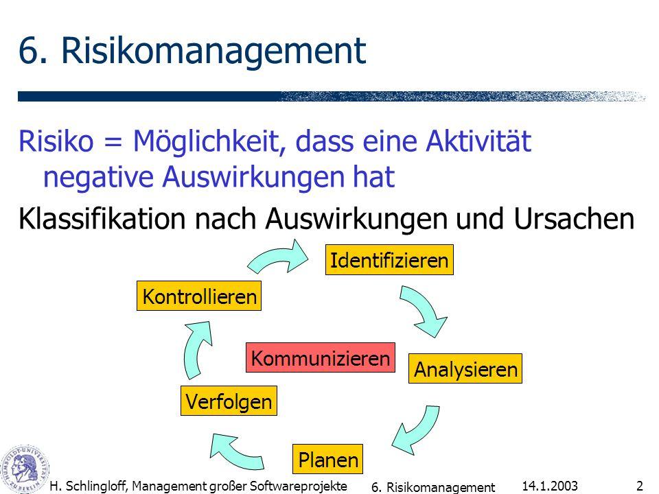 6. Risikomanagement Risiko = Möglichkeit, dass eine Aktivität negative Auswirkungen hat. Klassifikation nach Auswirkungen und Ursachen.