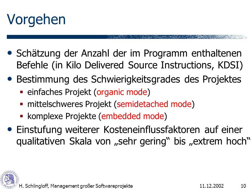 Vorgehen Schätzung der Anzahl der im Programm enthaltenen Befehle (in Kilo Delivered Source Instructions, KDSI)