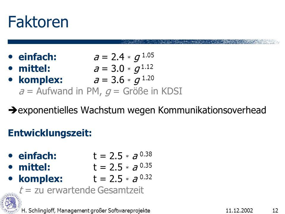Faktoren einfach: a = 2.4 * g 1.05 mittel: a = 3.0 * g 1.12