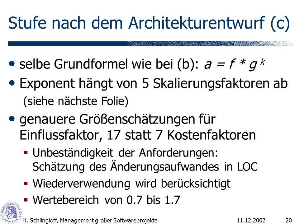 Stufe nach dem Architekturentwurf (c)