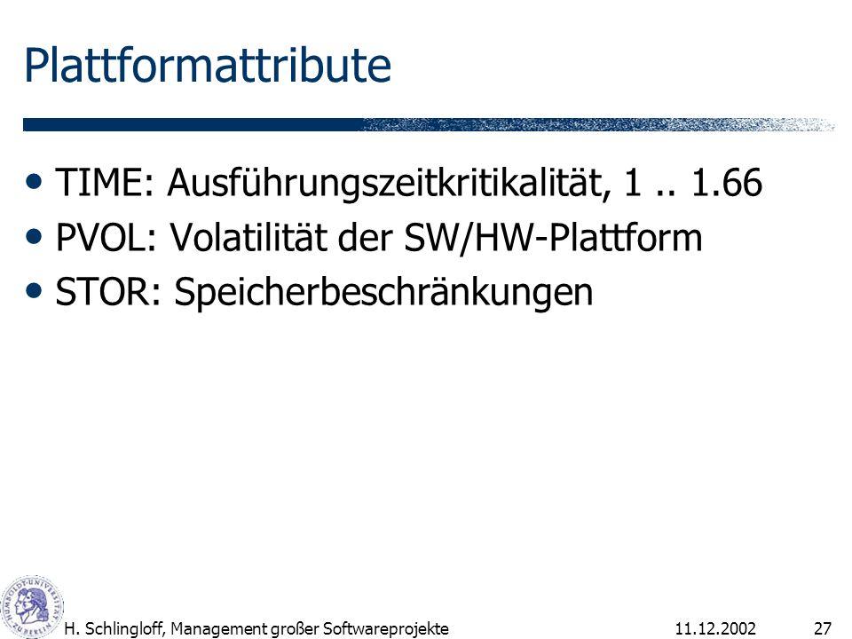 Plattformattribute TIME: Ausführungszeitkritikalität, 1 .. 1.66