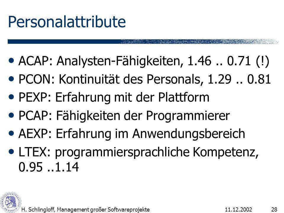 Personalattribute ACAP: Analysten-Fähigkeiten, 1.46 .. 0.71 (!)