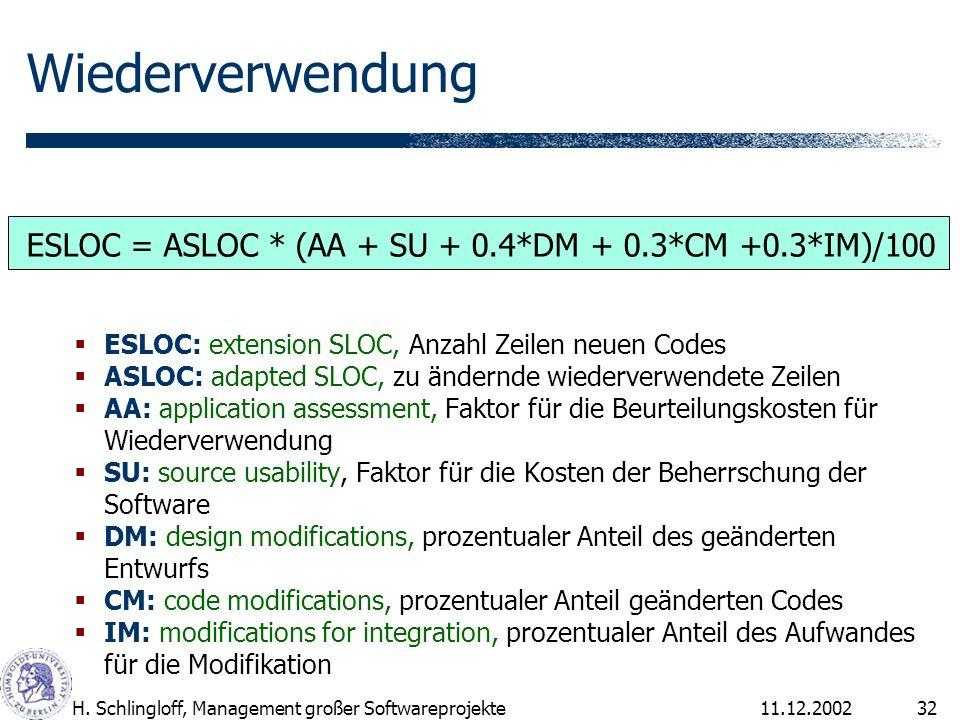 Wiederverwendung ESLOC = ASLOC * (AA + SU + 0.4*DM + 0.3*CM +0.3*IM)/100. ESLOC: extension SLOC, Anzahl Zeilen neuen Codes.