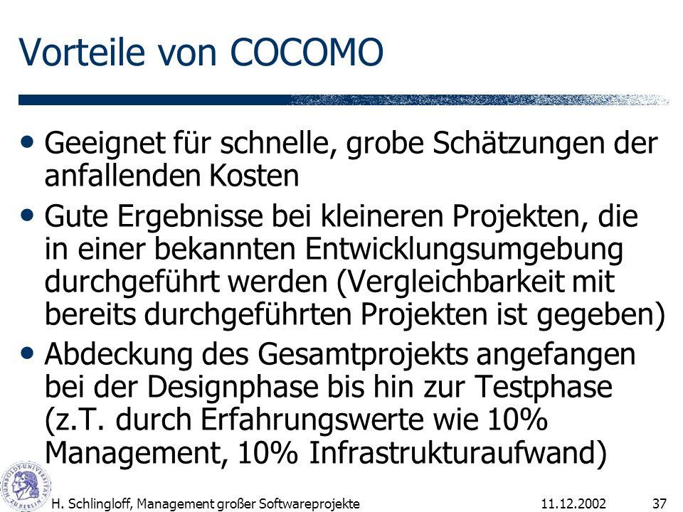 Vorteile von COCOMO Geeignet für schnelle, grobe Schätzungen der anfallenden Kosten.