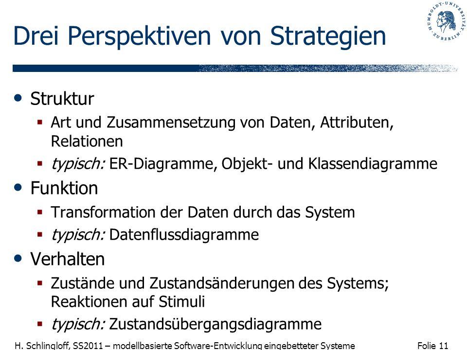 Drei Perspektiven von Strategien
