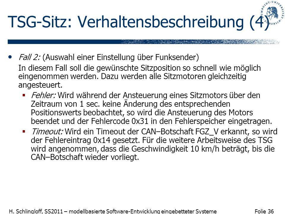 TSG-Sitz: Verhaltensbeschreibung (4)