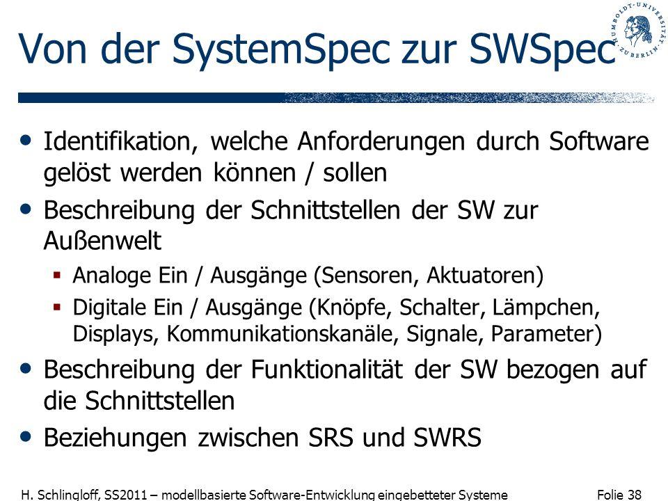 Von der SystemSpec zur SWSpec
