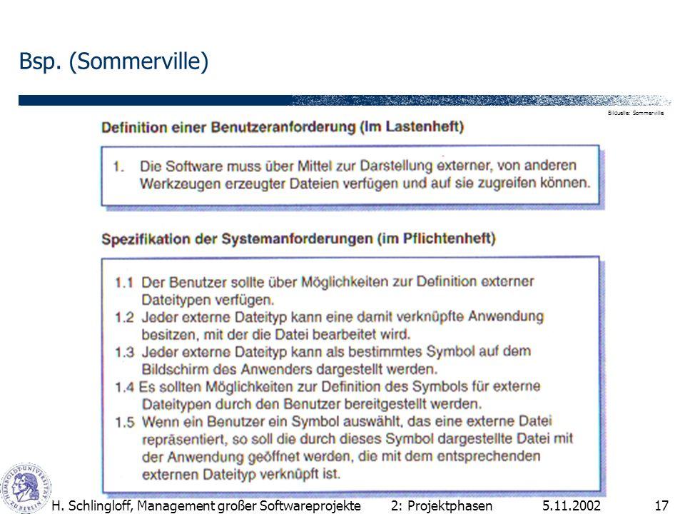 Bsp. (Sommerville) H. Schlingloff, Management großer Softwareprojekte