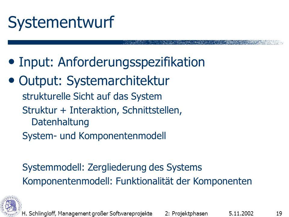 Systementwurf Input: Anforderungsspezifikation
