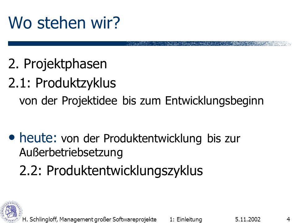 Wo stehen wir 2. Projektphasen 2.1: Produktzyklus
