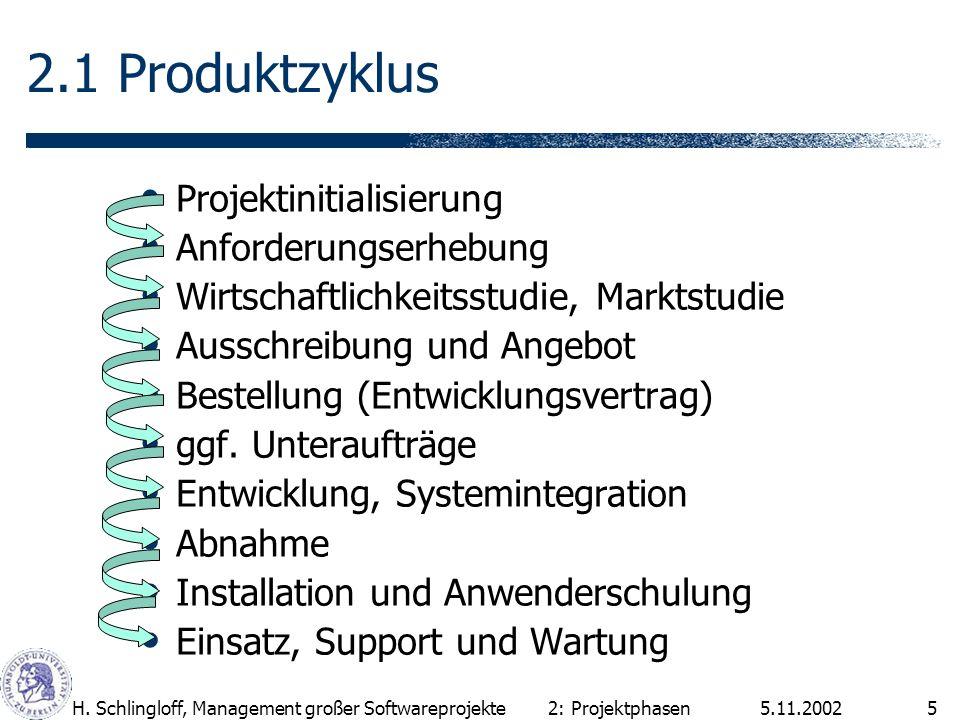 2.1 Produktzyklus Projektinitialisierung Anforderungserhebung