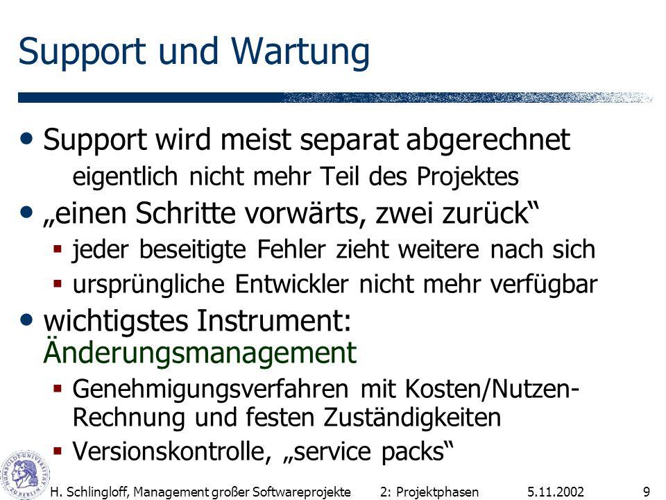 Support und Wartung Support wird meist separat abgerechnet