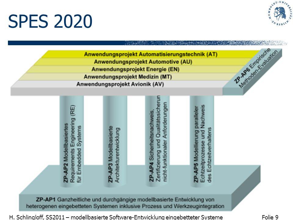 SPES 2020