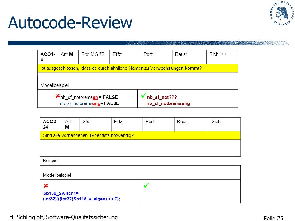 Autocode-Review nb_sf_notbremsen = FALSE nb_sf_not   ACQ1-4