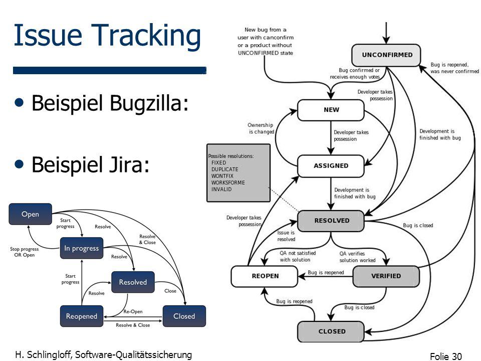 Issue Tracking Beispiel Bugzilla: Beispiel Jira:
