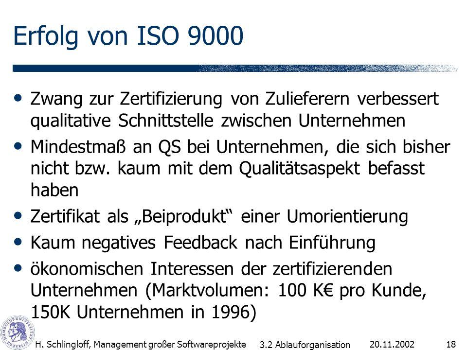 Erfolg von ISO 9000 Zwang zur Zertifizierung von Zulieferern verbessert qualitative Schnittstelle zwischen Unternehmen.