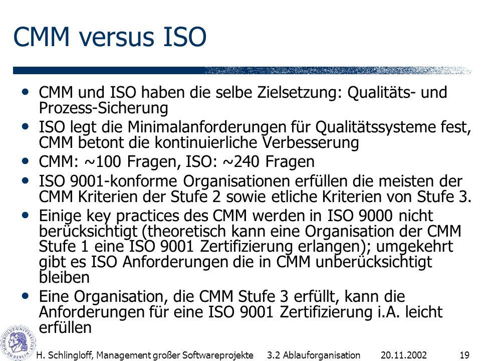 CMM versus ISO CMM und ISO haben die selbe Zielsetzung: Qualitäts- und Prozess-Sicherung.