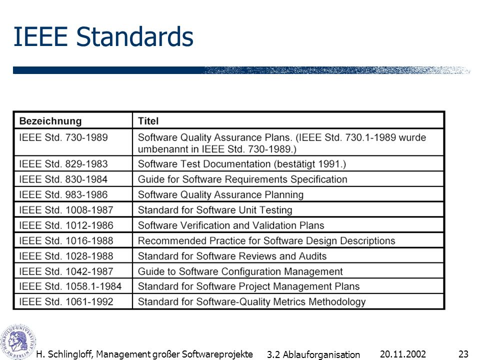 IEEE Standards H. Schlingloff, Management großer Softwareprojekte