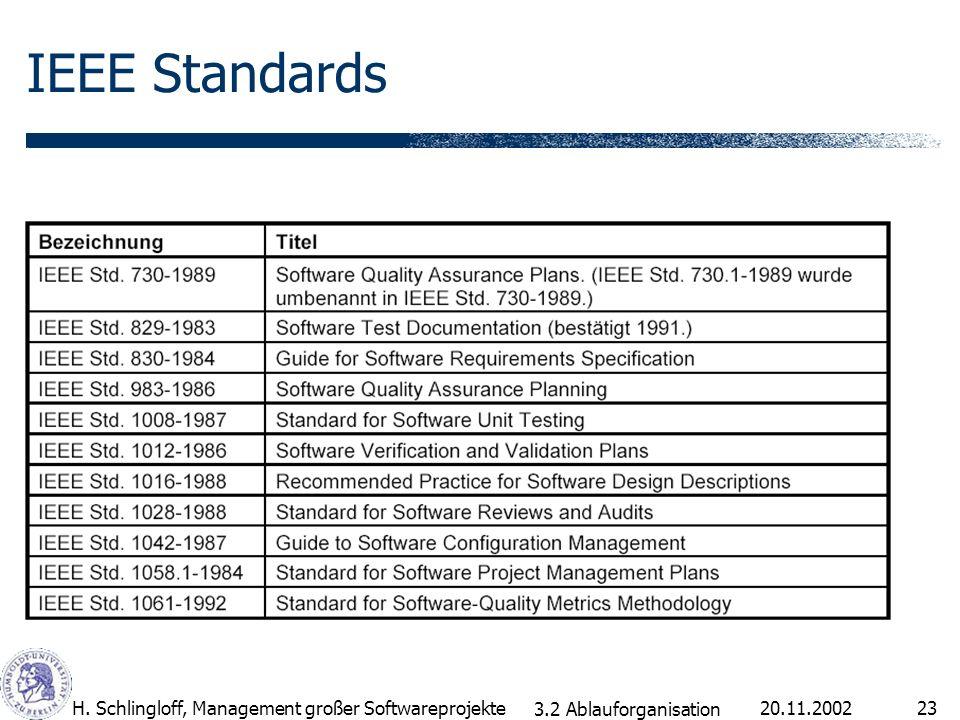 IEEE Standards H. Schlingloff, Management großer Softwareprojekte