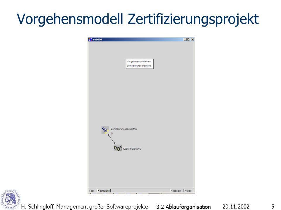 Vorgehensmodell Zertifizierungsprojekt