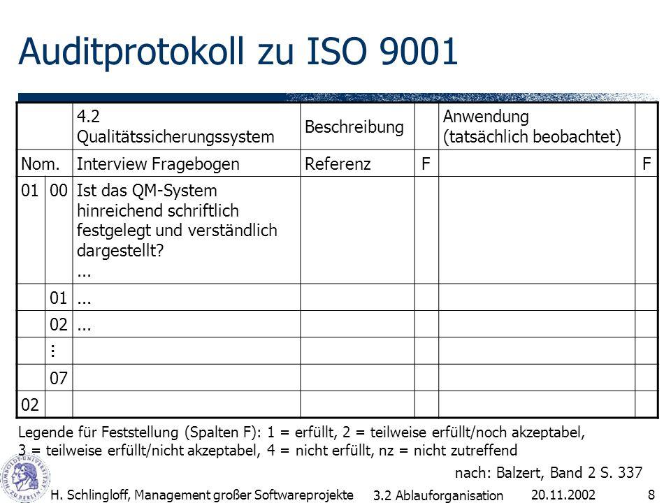 Auditprotokoll zu ISO 9001 4.2 Qualitätssicherungssystem Beschreibung