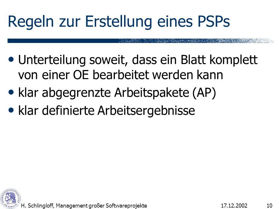 Regeln zur Erstellung eines PSPs