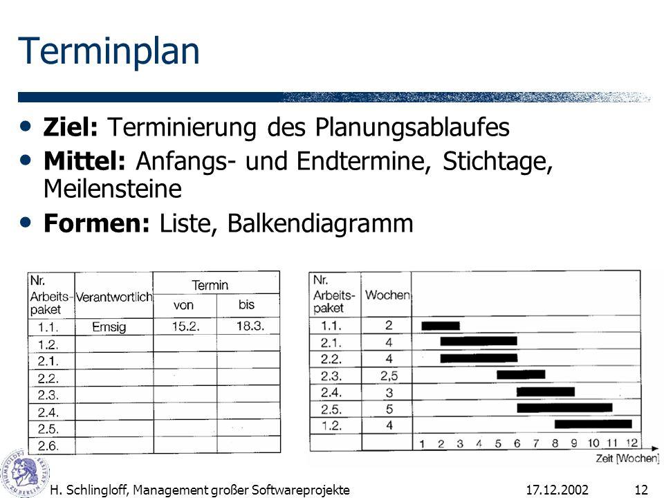 Terminplan Ziel: Terminierung des Planungsablaufes