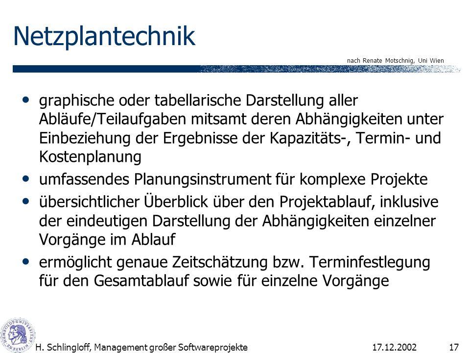 Netzplantechniknach Renate Motschnig, Uni Wien.