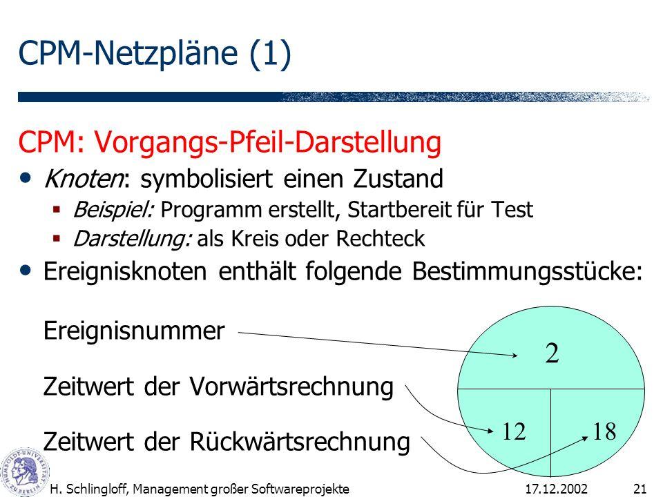 CPM-Netzpläne (1) CPM: Vorgangs-Pfeil-Darstellung 2