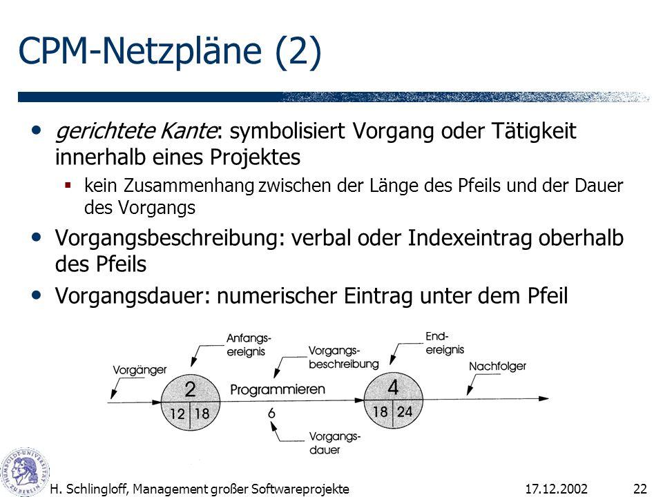 CPM-Netzpläne (2) gerichtete Kante: symbolisiert Vorgang oder Tätigkeit innerhalb eines Projektes.