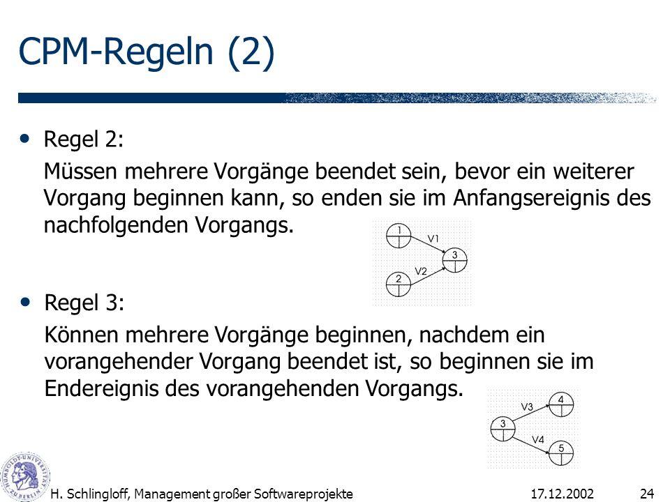 CPM-Regeln (2) Regel 2: