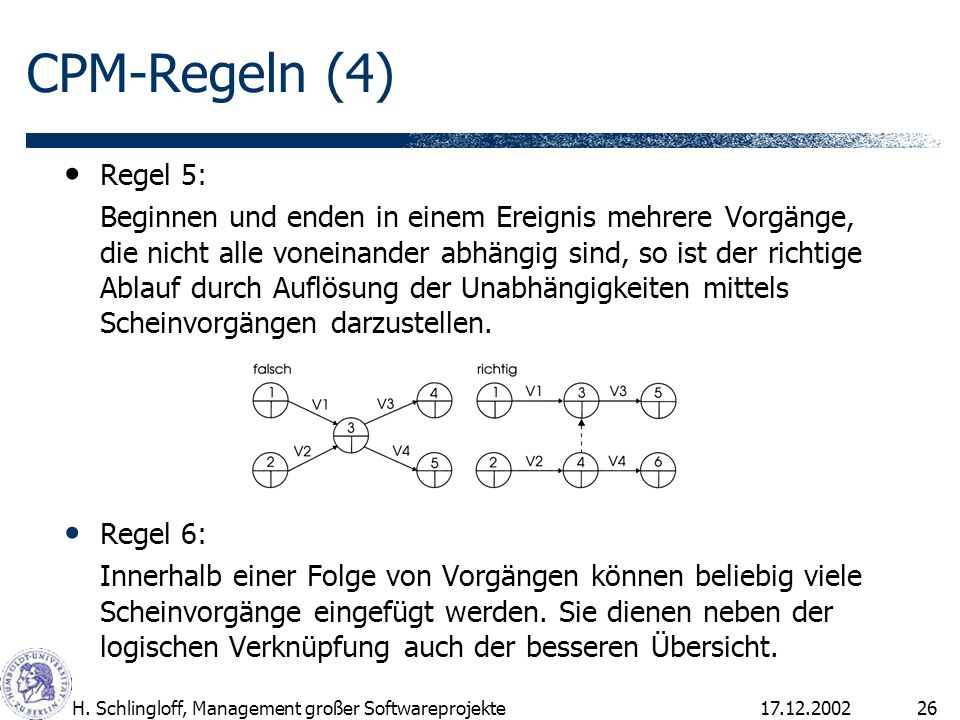 CPM-Regeln (4) Regel 5: